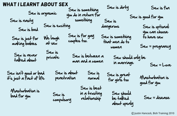 Sex Tips For Teens 4